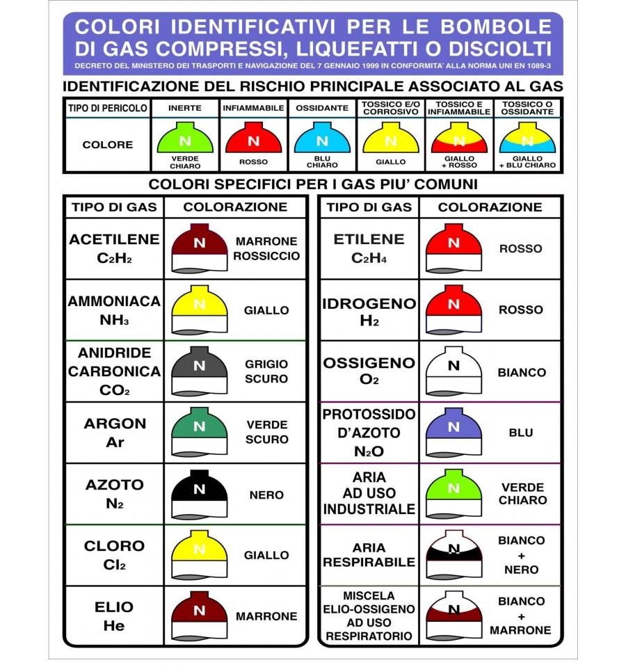 Colori Bombole